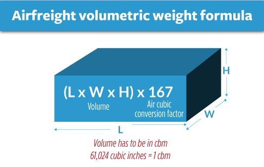 airfreight-volumetric-weight-formula