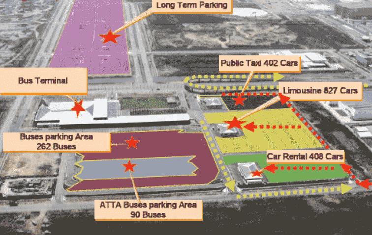 airport-bangkok-capacity