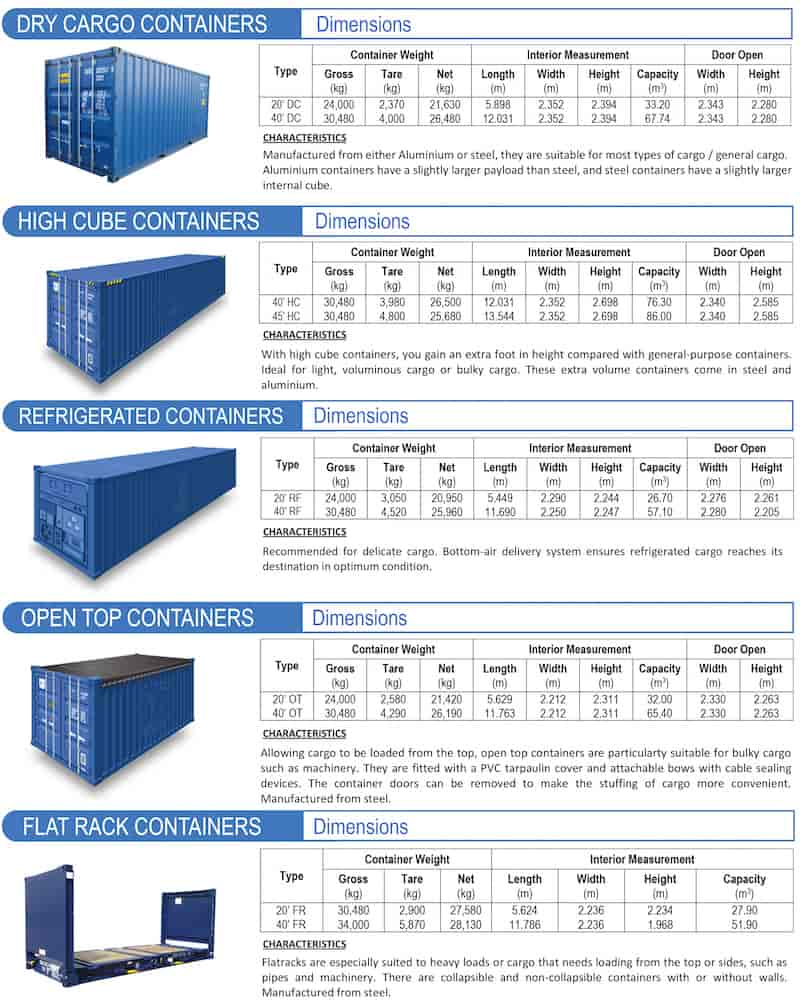 container-size-fcl