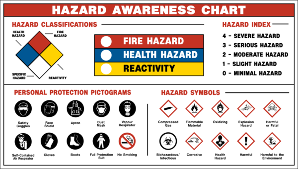hazardous-products-thailand