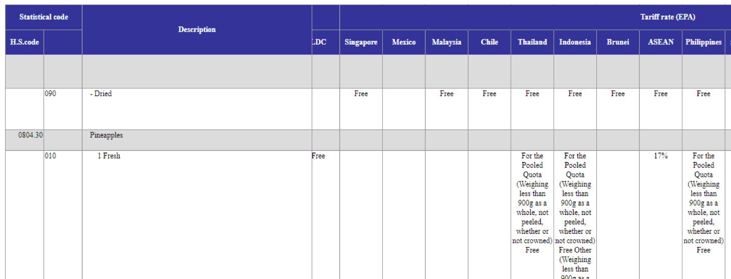 hs-code-customs-japan