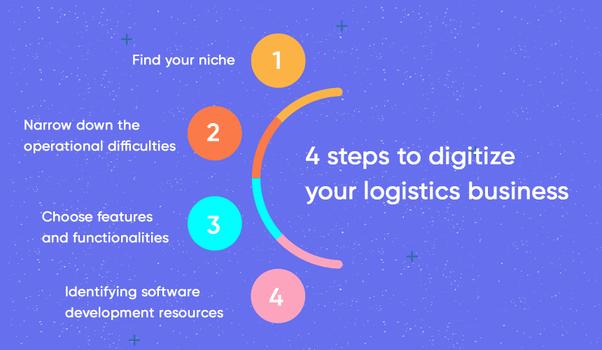 4 steps to digitize your logistics business
